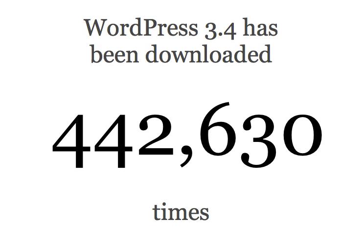 WordPress 3.4 Download Counter